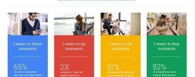Creating Micro Moments Still Work?